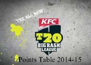 Big Bash League 2014-15 points table.