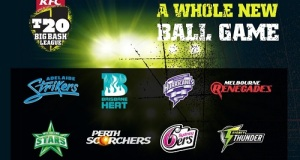 Big Bash League 2014-15 All teams squad, players & Captain