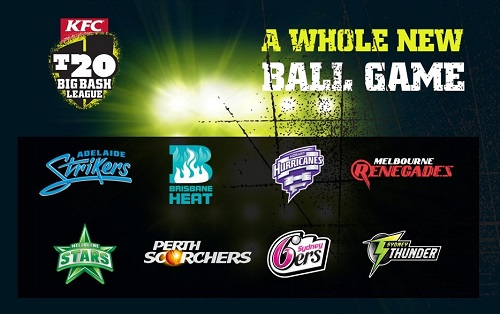 Big bash league 2014-15 all 8 teams, squad, players list