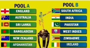 ICC Cricket World Cup 2015 squads Probable 30