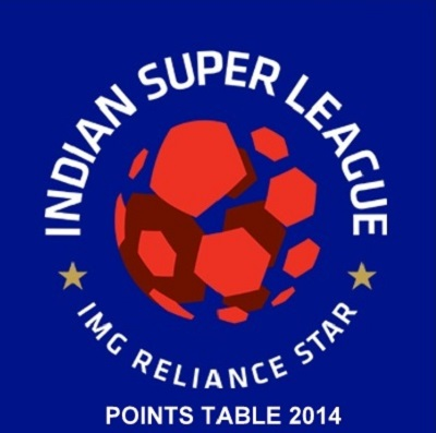 Indian super league 2014 points table and teams ranking.