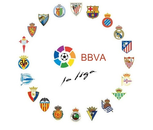La liga bbva 2014 15 points table and teams standing - Spanish league point table ...