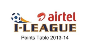 Airtel I-League 2013-14 Points Table