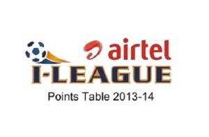 Airtel I-league points table 2013-14.