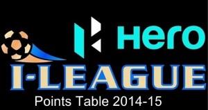 Hero I-League points table 2014-15.