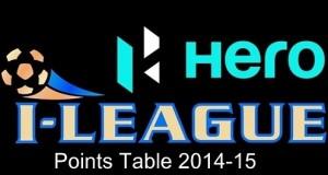 Hero I-League 2014-15 Points Table