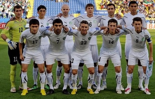 Uzbekistan 23 man roster for 2015 AFC Asian cup.