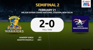 Jaypee Punjab Warriors beat Delhi Waveriders to reach hil final