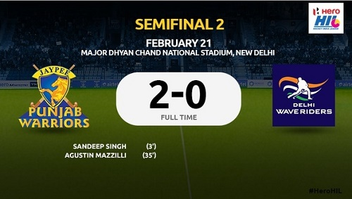Jaypee Punjab Warriors beat Delhi Waveriders to qualify for HIL 2015 final.