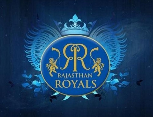 Rajasthan Royals squad for IPL