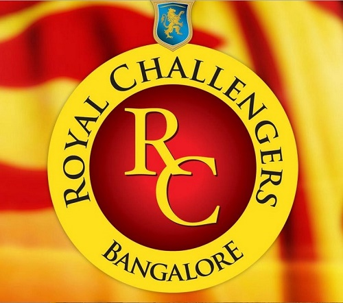 Royal Challengers Bangalore squad for 2015 IPL.
