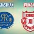KXIP vs RR Match-3 Preview, Predictions IPL 2015