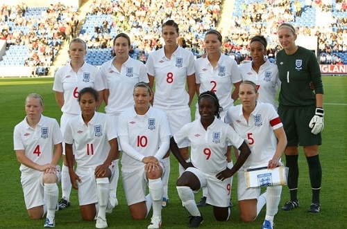 England named 23-women squad for FIFA world cup 2015.