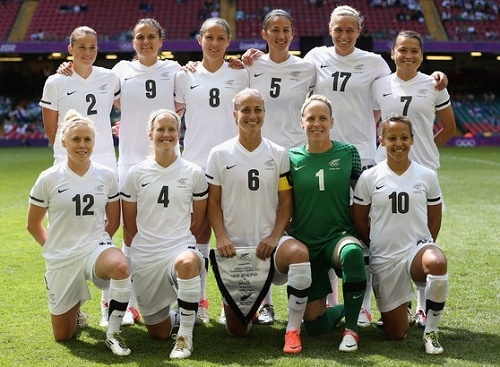 New Zealand 23-women's for FIFA World Cup 2015 Canada.