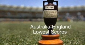 Ashes: Lowest Scores by Australia and England in the history