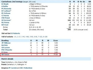 77 runs were scored in a single over of cricket match.