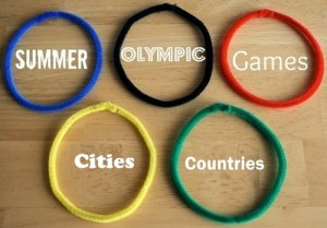 List of Summer Olympic Games Host Cities, Countries.