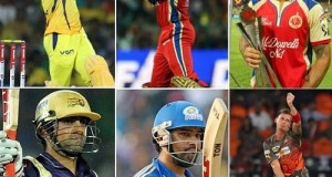 VIVO IPL 2016 Retained and Released Players Full List