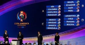 Copa America 2016 Draw & Schedule confirmed