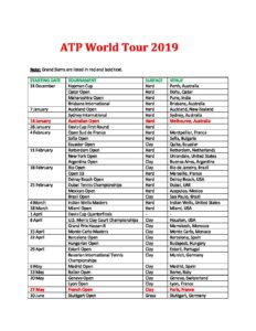 Atp Calendar.Atp World Tour 2019 Calendar Sports Mirchi