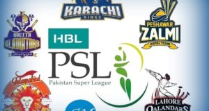 Pakistan Super League 2019 Teams, Squads