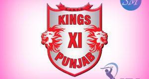 KXIP 2019 squad, Team, Players List