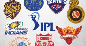 IPL 2020: Predicted Playing-XI for all 8 teams