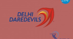 Delhi Daredevils Team Squad 2017