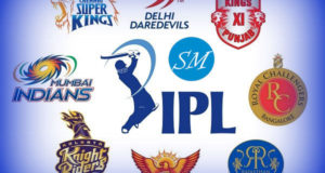 IPL 2018 Teams, Squads, Players List