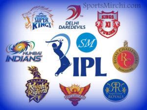 Indian Premier League 2018 Teams
