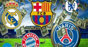 World's Top 20 Richest Football Clubs 2017