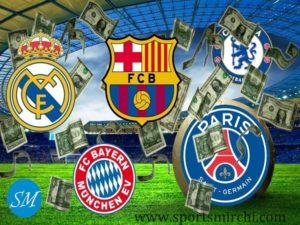 World's Top 20 Richest Football Clubs