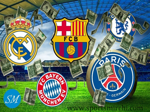 World's Top 20 Richest Football Clubs