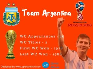 Argentina team in FIFA World Cup 2018