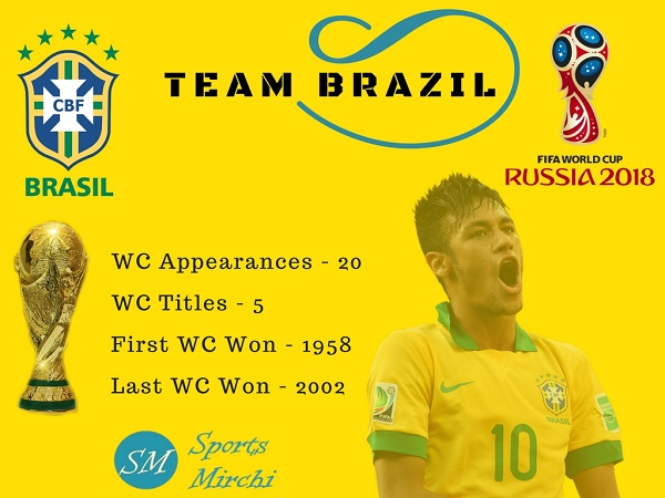 Brazil team in FIFA world cup 2018