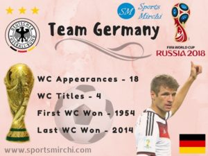Germany team in FIFA world cup 2018