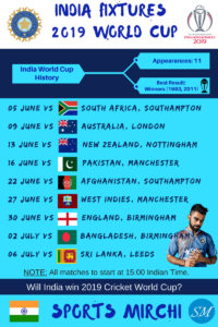 Team India's fixtures at 2019 cricket world cup
