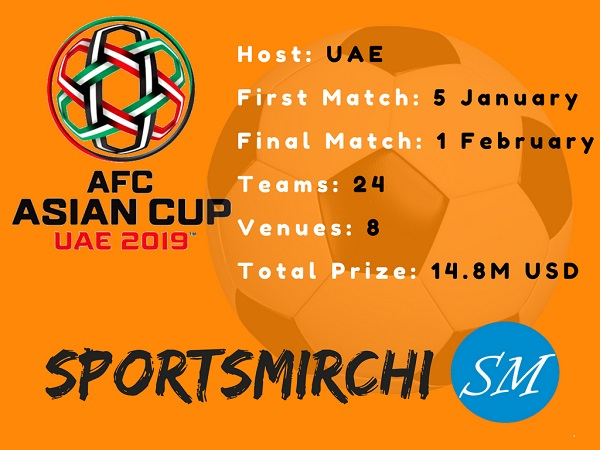 AFC Asian Cup 2019 Matches Schedule, Fixtures