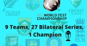 ICC World Test Championship Schedule, Dates 2019, 2020, 2021