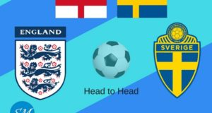 England vs Sweden Head to Head Football Rivalry
