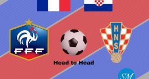 France vs Croatia Head to Head Football Rivalry