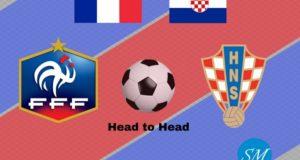 France vs Croatia Head to Head Football Rivalry