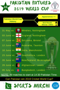 Pakistan Cricket Schedule at ICC World Cup 2019