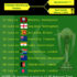 Pakistan Cricket Team Schedule at ICC World Cup 2019 [Infographic]