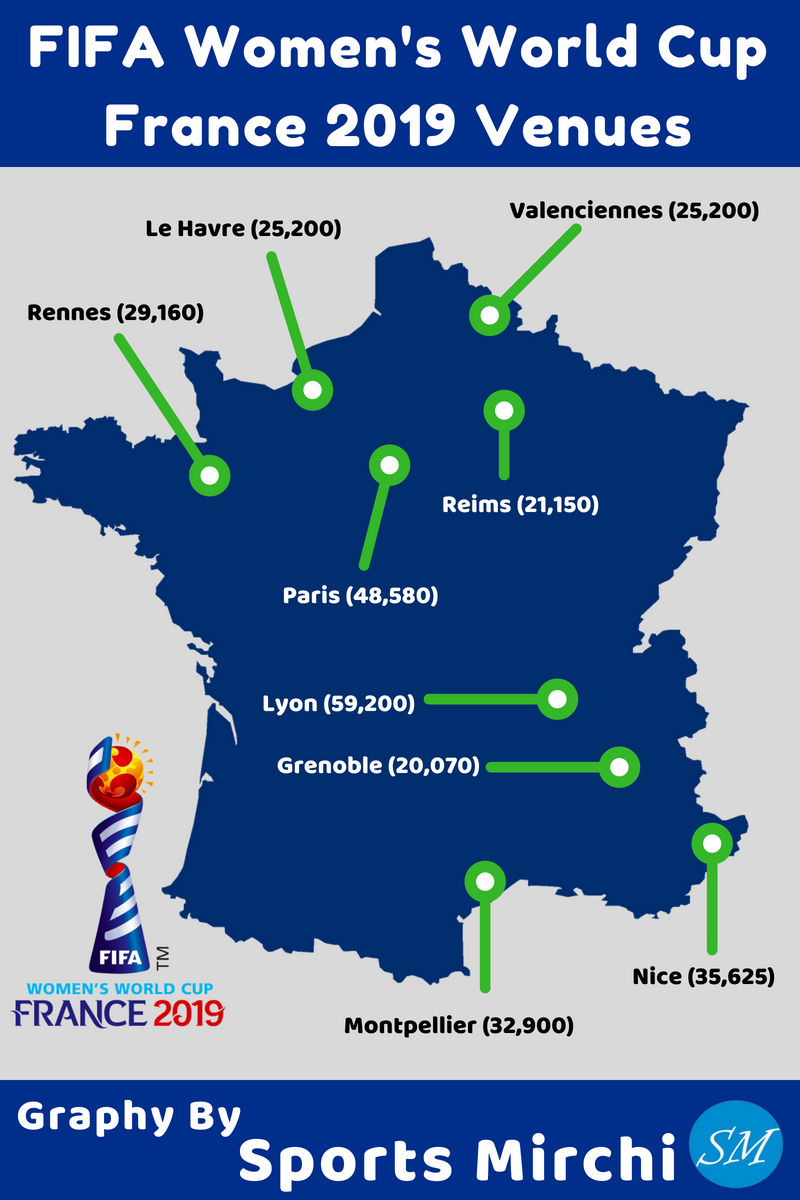 2019 FIFA Women's World Cup France Venues