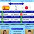 FIFA U20 Women's World Cup 2018 Final: Spain vs Japan [Infographic]
