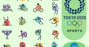 Tokyo 2020: Summer Olympics Sports List