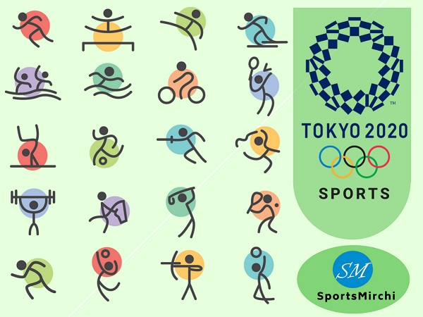 Summer Olympics 2020 Tokyo Sports photo designed by sportsmirchi