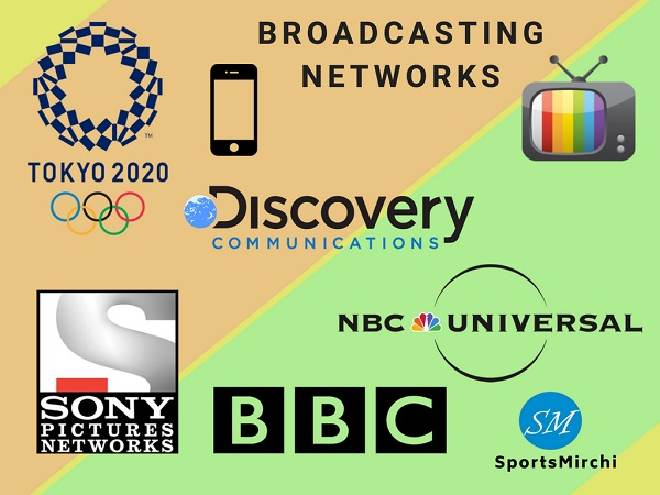 Tokyo 2020 Olympics broadcasters, tv channels rights