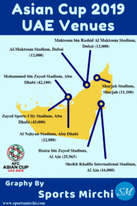 AFC Asian Cup 2019 Venues, Stadiums with Capacities
